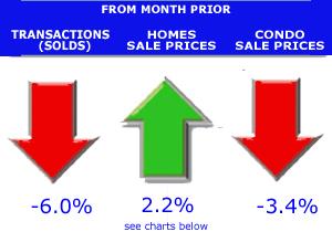 average home price denver co