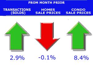 home price denver co