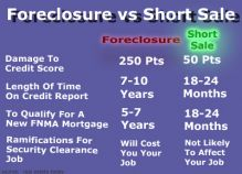 short sale vs foreclosure chart